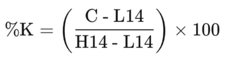Stochastic formular