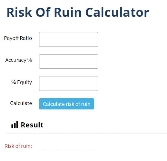 Risk of Ruin calculator